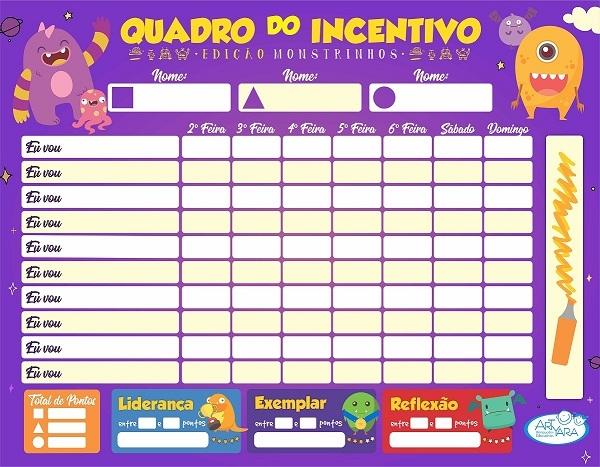 Quadro do Incentivo - Artyara - Recurso Pedagógico